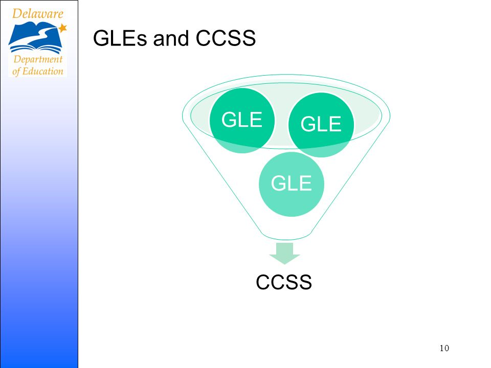 GLEs and CCSS GLE CCSS