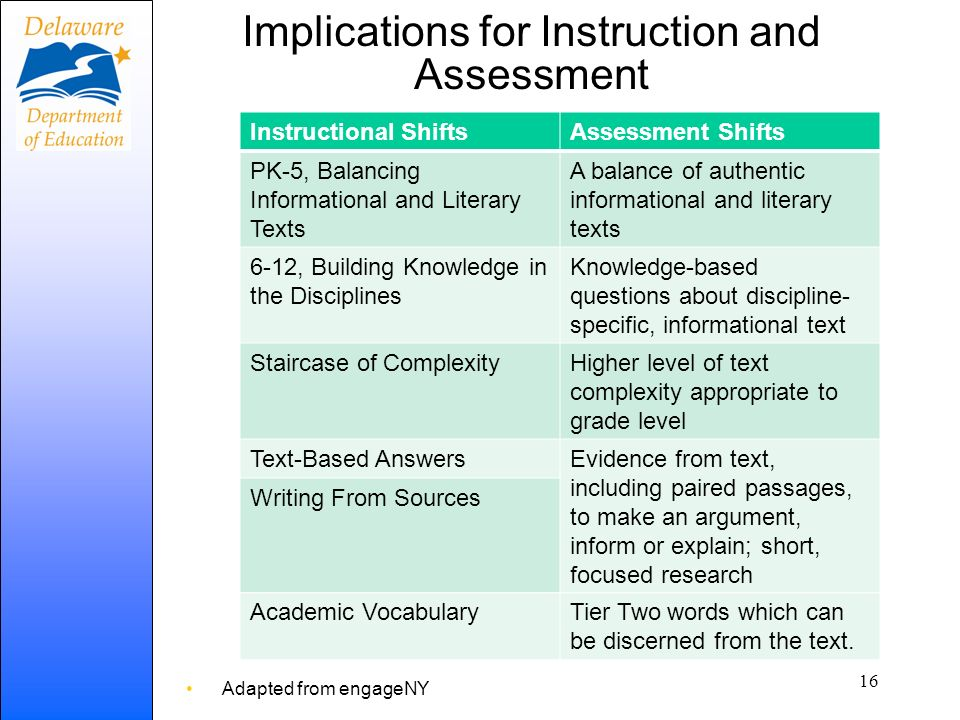 Implications for Instruction and Assessment