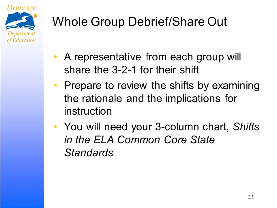 Whole Group Debrief/Share Out