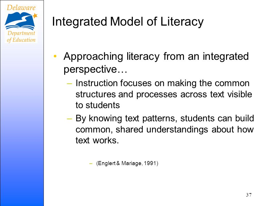Integrated Model of Literacy