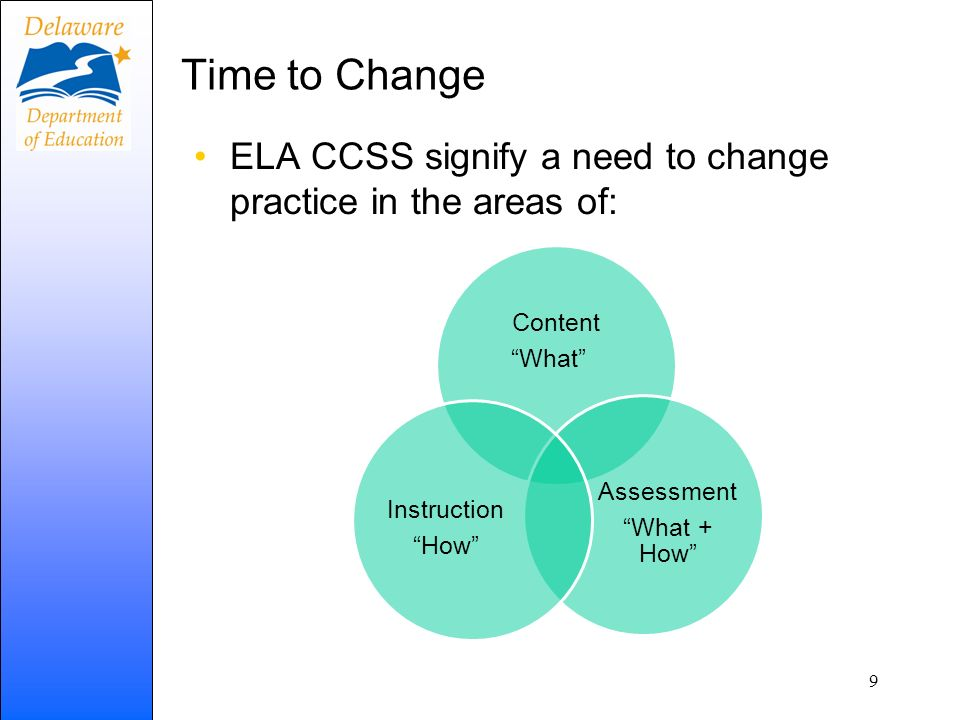 Time to Change ELA CCSS signify a need to change practice in the areas of: What Content. What + How