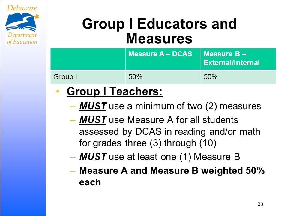 Group I Educators and Measures