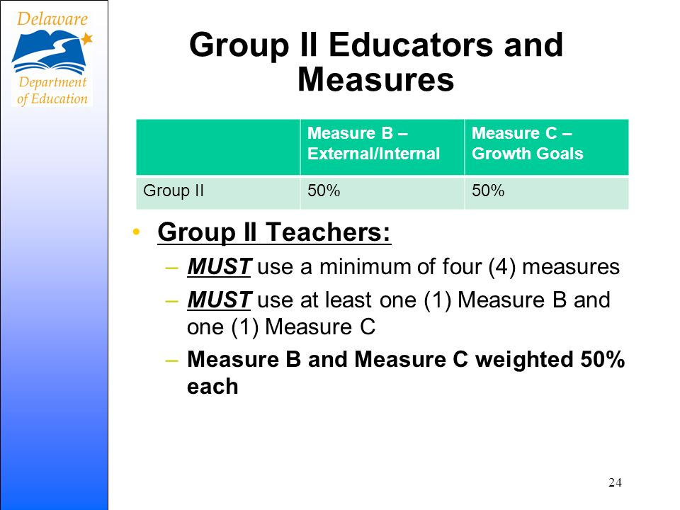 Group II Educators and Measures