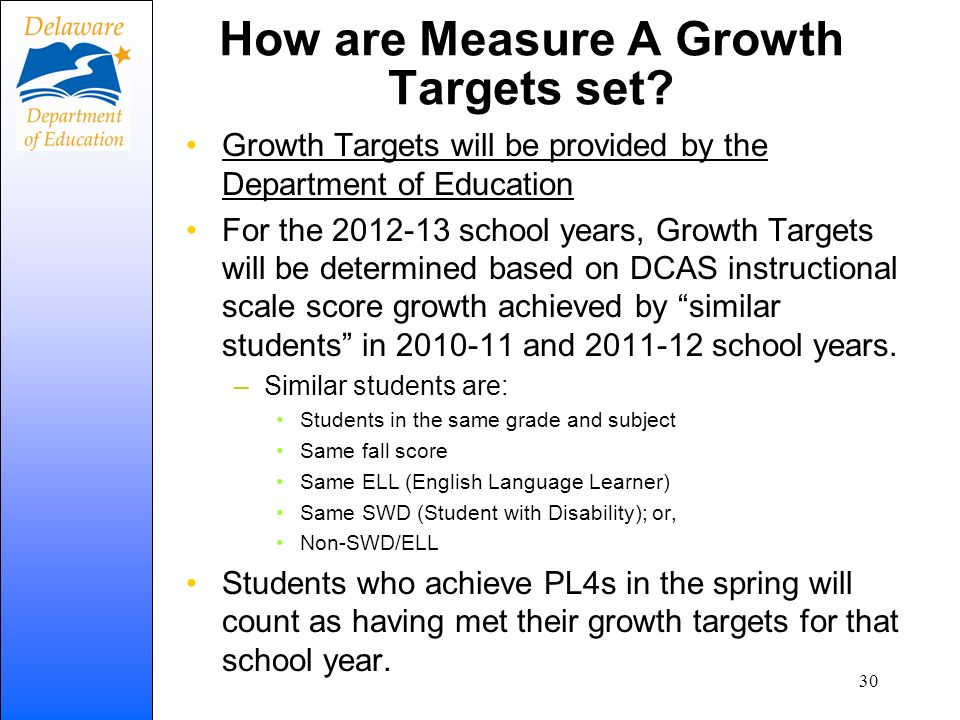 How are Measure A Growth Targets set