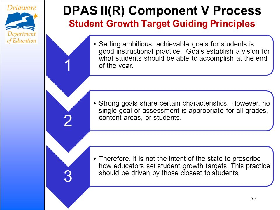DPAS II(R) Component V Process Student Growth Target Guiding Principles