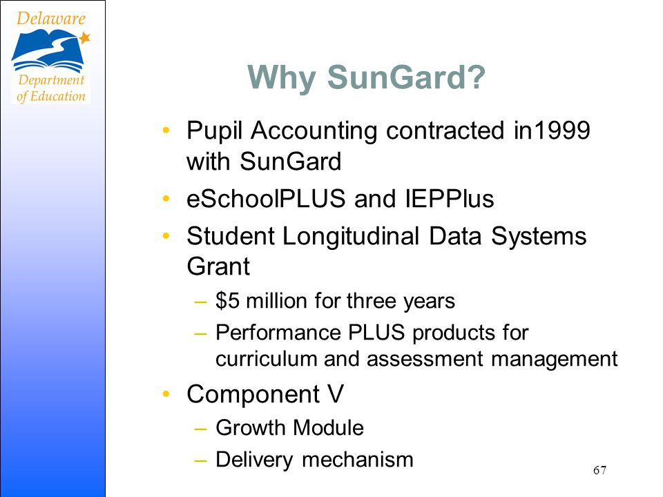 Why SunGard Pupil Accounting contracted in1999 with SunGard