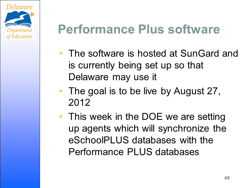 Performance Plus software