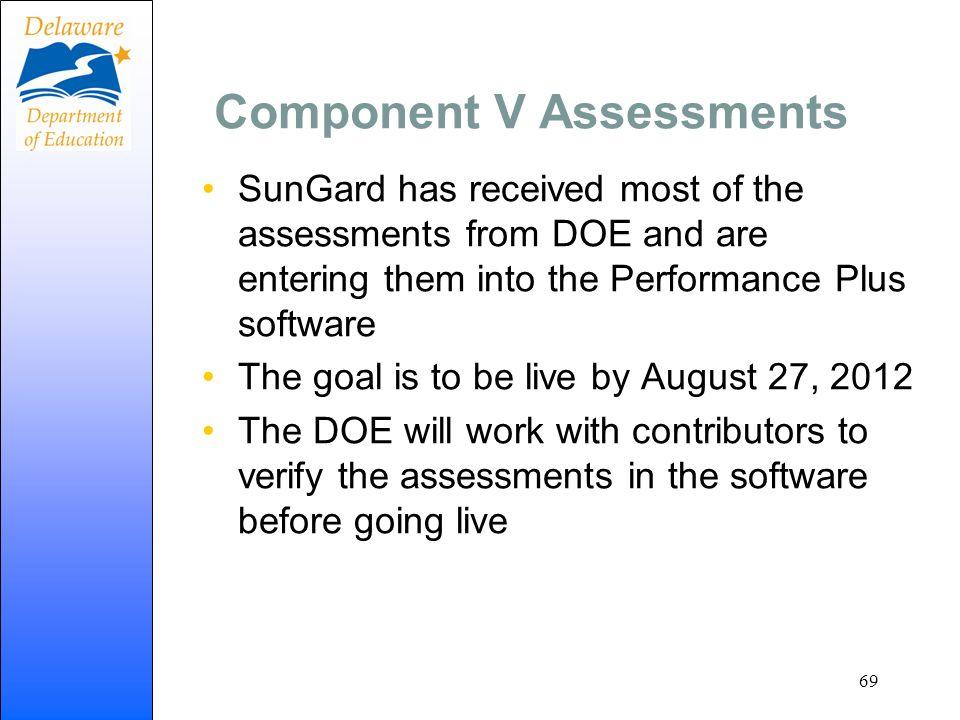Component V Assessments