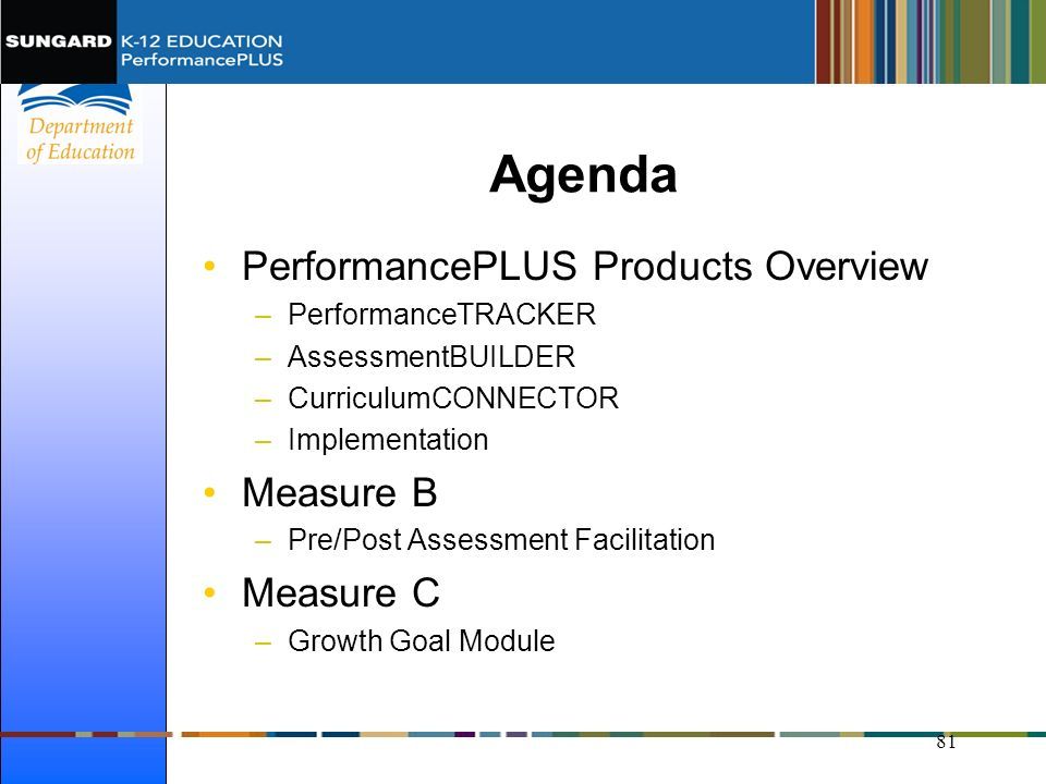 Agenda PerformancePLUS Products Overview Measure B Measure C