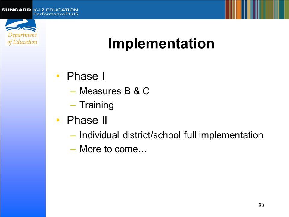 Implementation Phase I Phase II Measures B & C Training