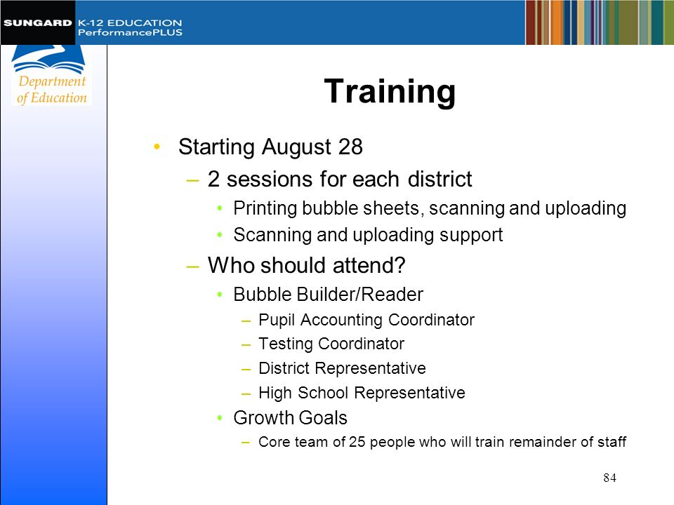 Training Starting August 28 2 sessions for each district
