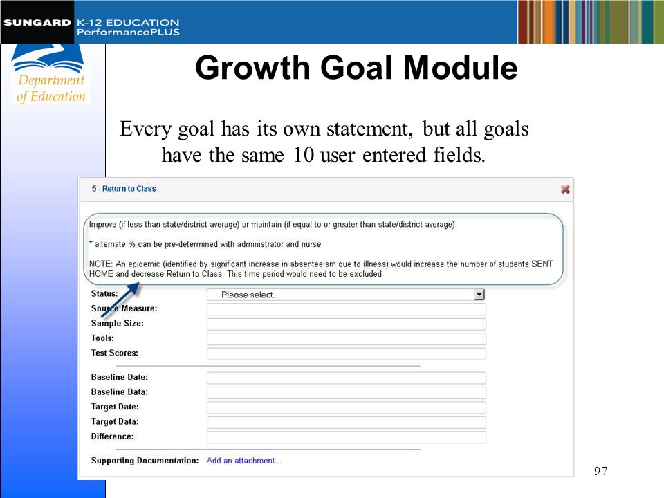 Growth Goal Module Every goal has its own statement, but all goals have the same 10 user entered fields.