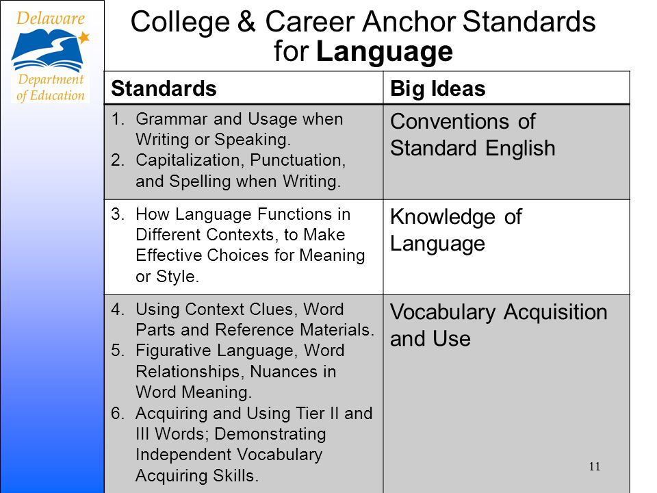 College & Career Anchor Standards for Language
