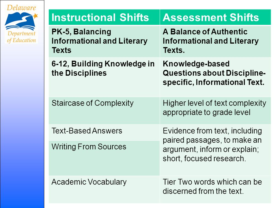 Instructional Shifts Assessment Shifts