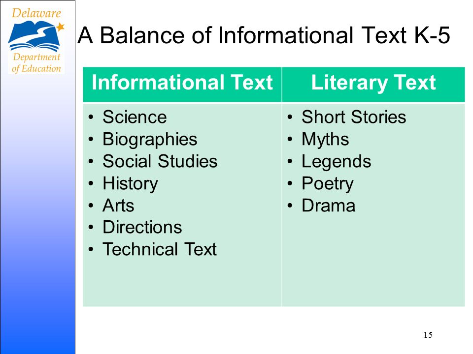 A Balance of Informational Text K-5