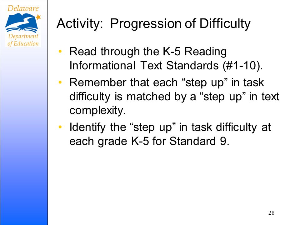 Activity: Progression of Difficulty
