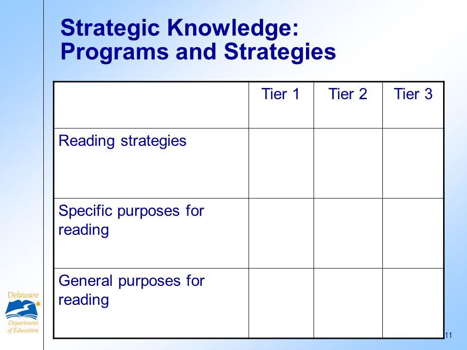 Strategic Knowledge: Programs and Strategies