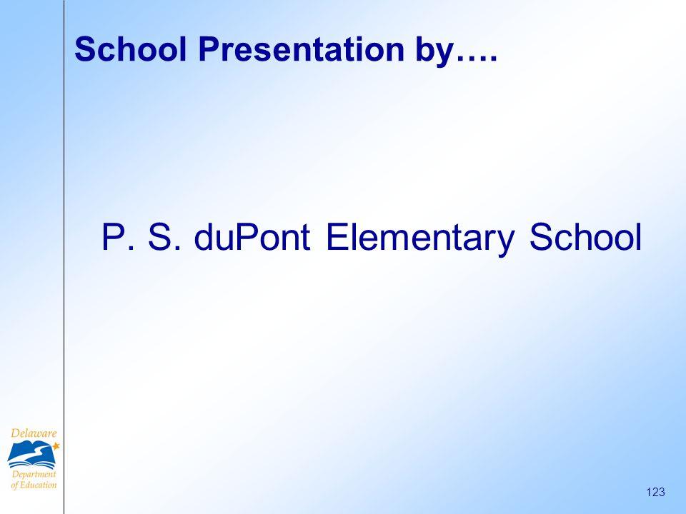 School Presentation by….