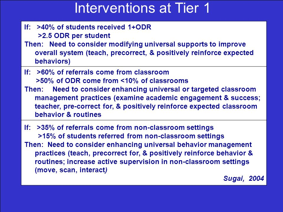 Interventions at Tier 1 If: >40% of students received 1+ODR