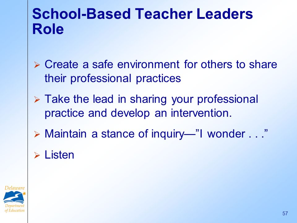 School-Based Teacher Leaders Role