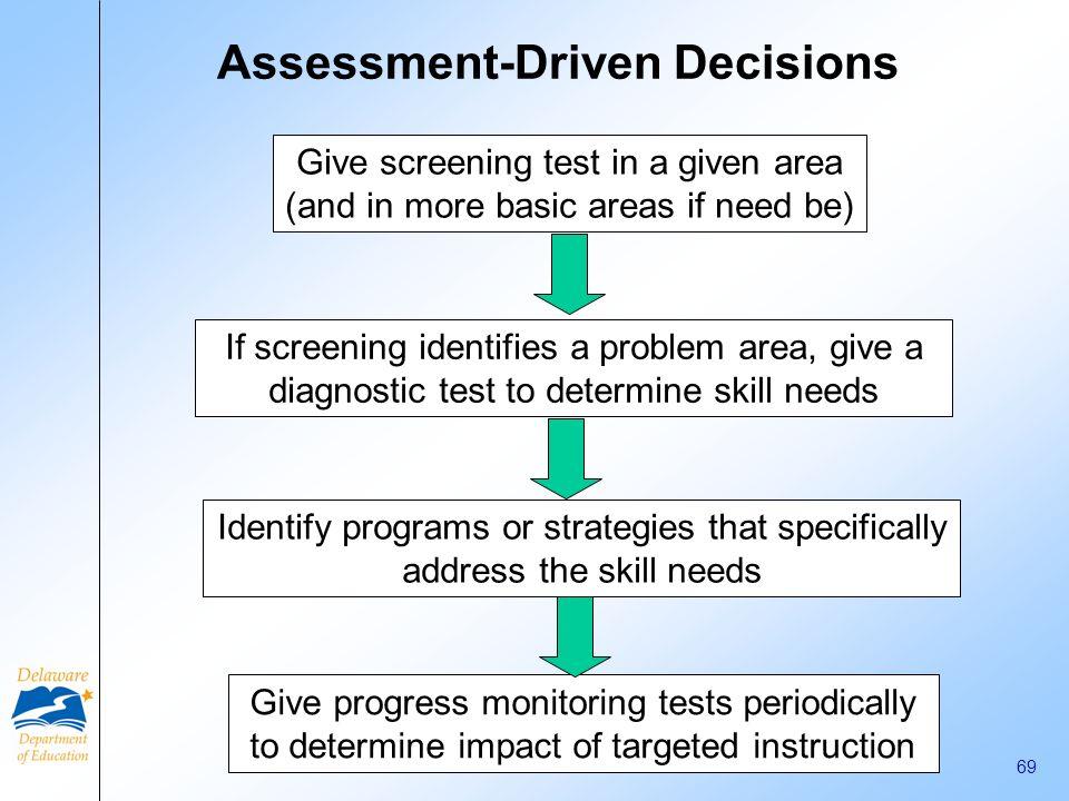 Assessment-Driven Decisions