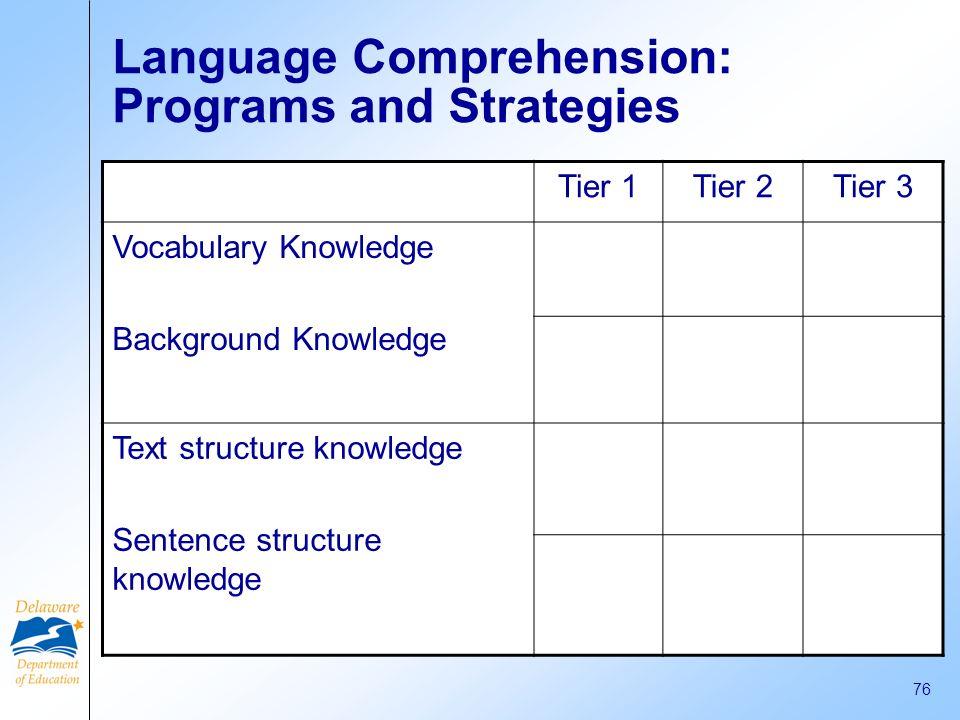 Language Comprehension: Programs and Strategies