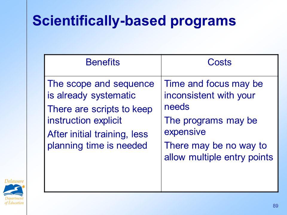 Scientifically-based programs