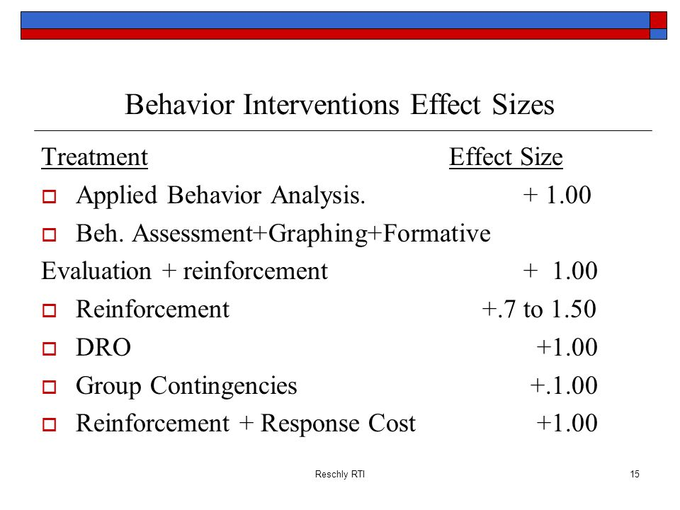 Behavior Interventions Effect Sizes