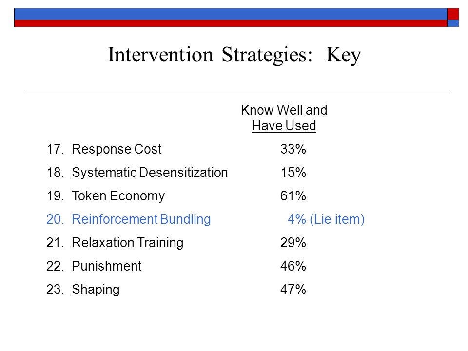 Intervention Strategies: Key