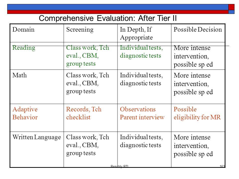 Comprehensive Evaluation: After Tier II