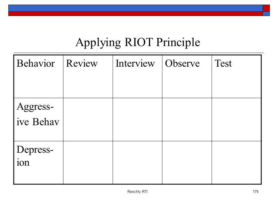 Applying RIOT Principle