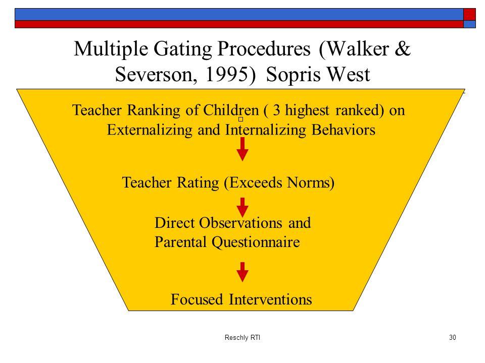 Multiple Gating Procedures (Walker & Severson, 1995) Sopris West
