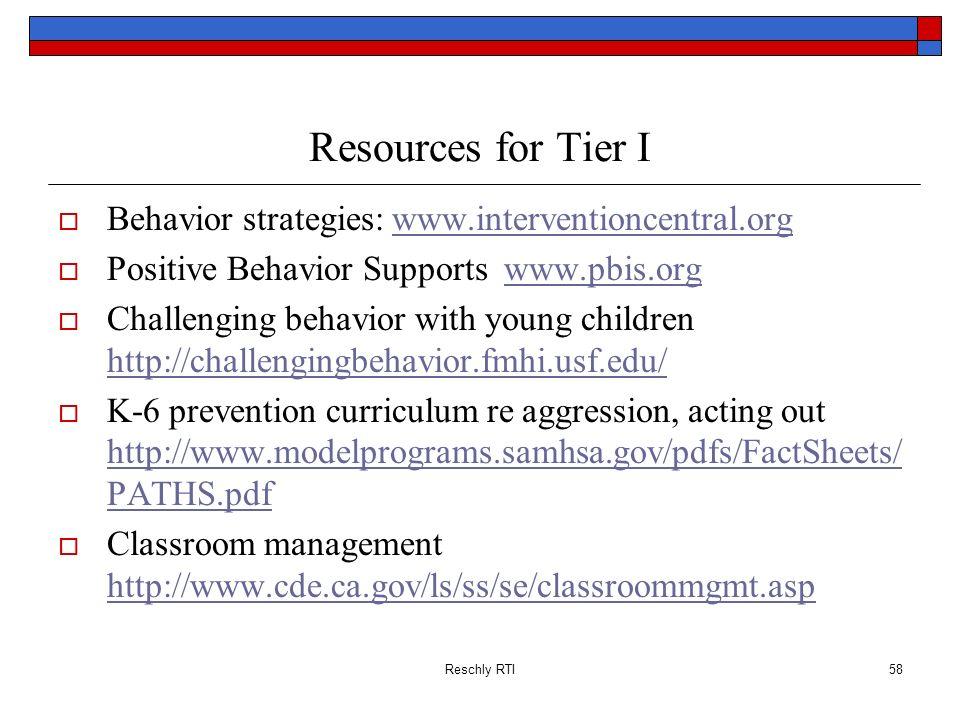 Resources for Tier I Behavior strategies: www.interventioncentral.org
