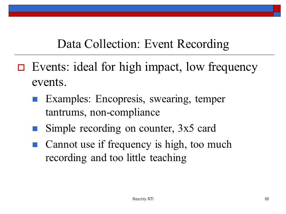 Data Collection: Event Recording