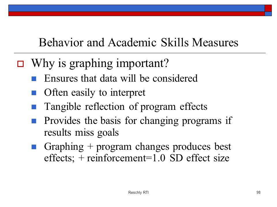 Behavior and Academic Skills Measures