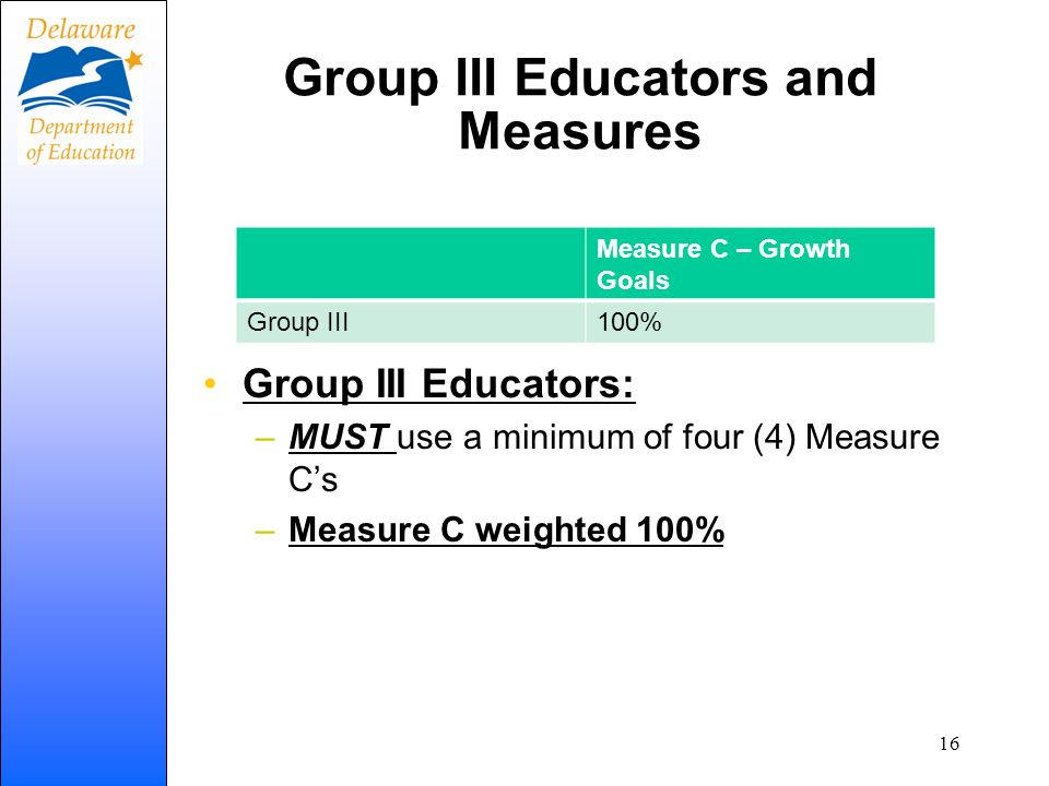 Group III Educators and Measures