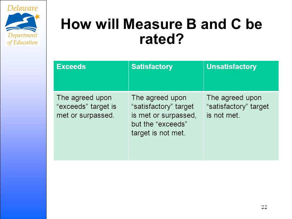 How will Measure B and C be rated