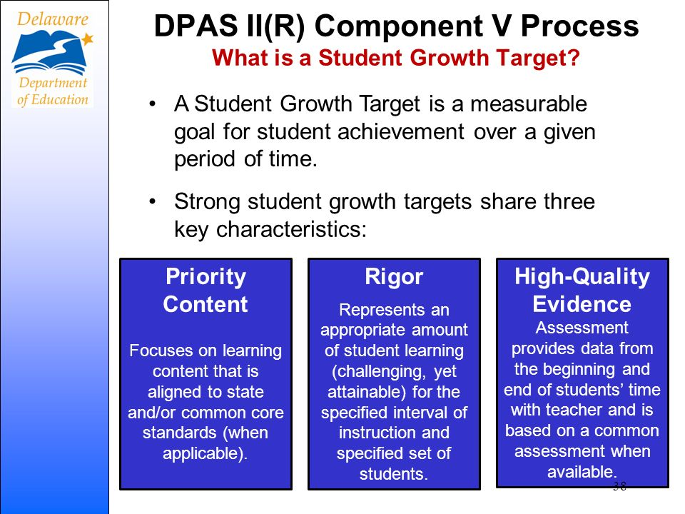 DPAS II(R) Component V Process What is a Student Growth Target