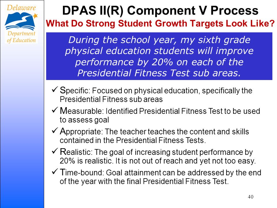 DPAS II(R) Component V Process What Do Strong Student Growth Targets Look Like