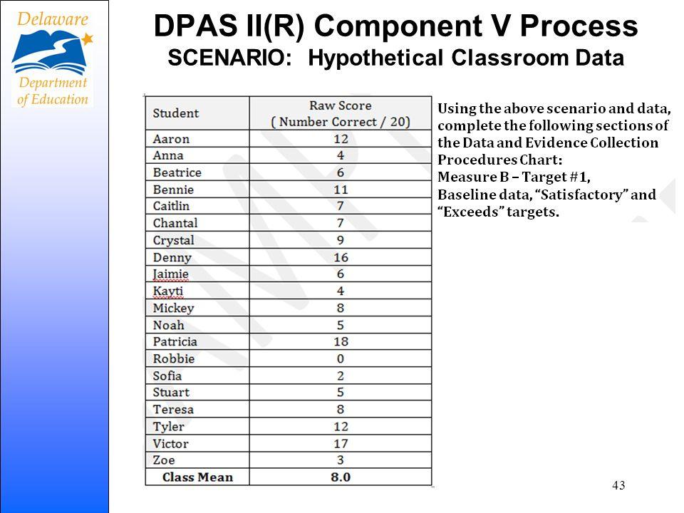 DPAS II(R) Component V Process SCENARIO: Hypothetical Classroom Data