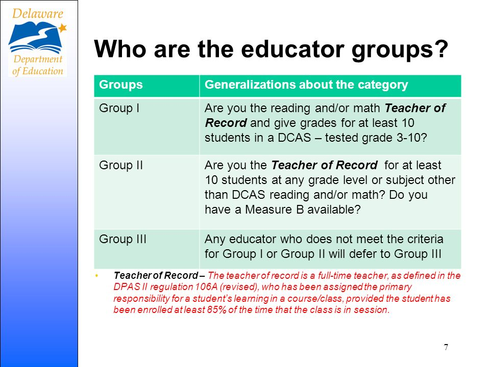 Who are the educator groups