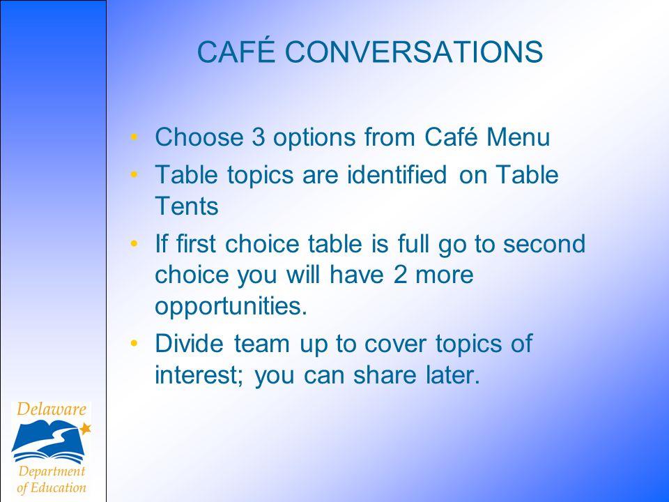 CAFÉ CONVERSATIONS Choose 3 options from Café Menu