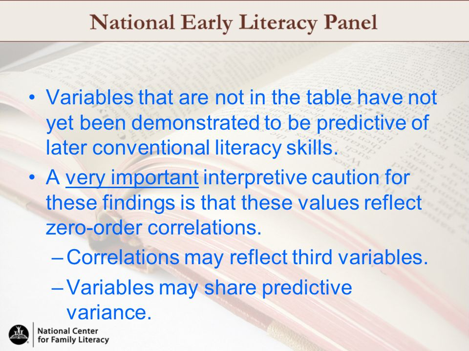 Variables that are not in the table have not yet been demonstrated to be predictive of later conventional literacy skills.