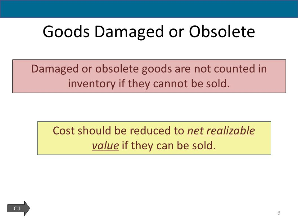 how to change inventory for damaged goods