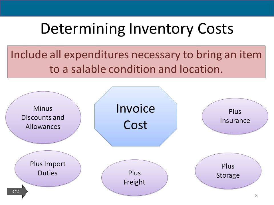 inventory and costs Track your materials & products, calculates cogs, log your expenses and keep your pricing on track everything you need for handmade business success in one tidy, cost effective package.