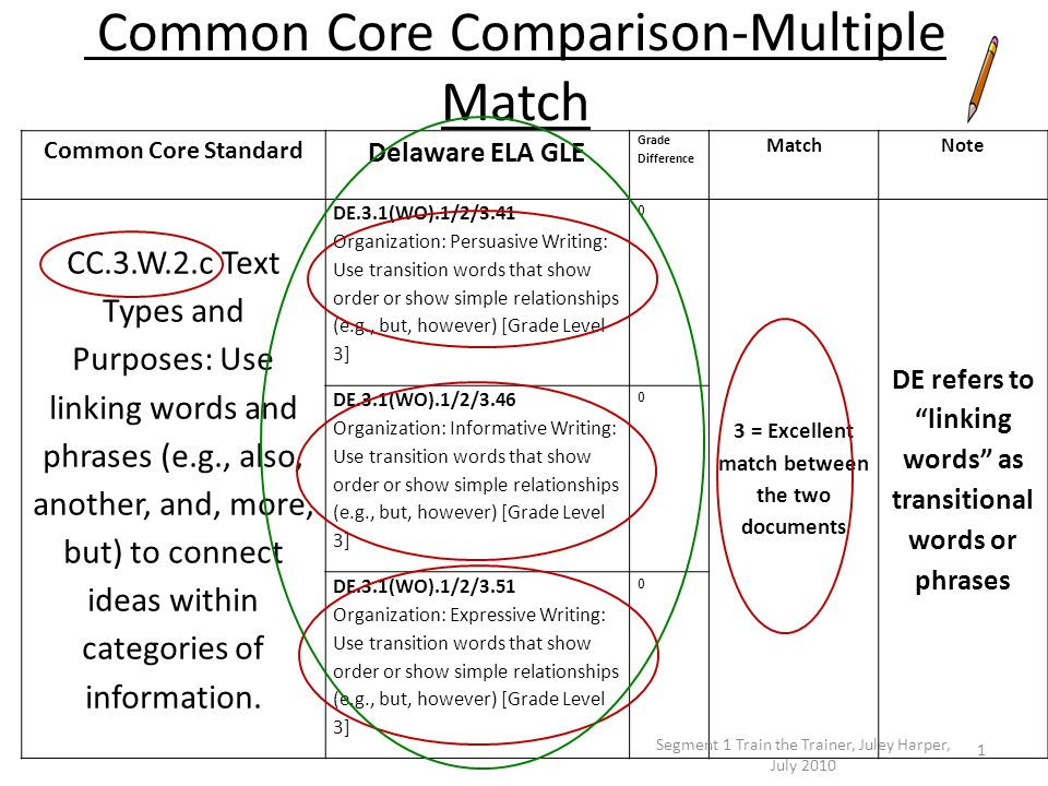 Common Core Comparison-Multiple Match