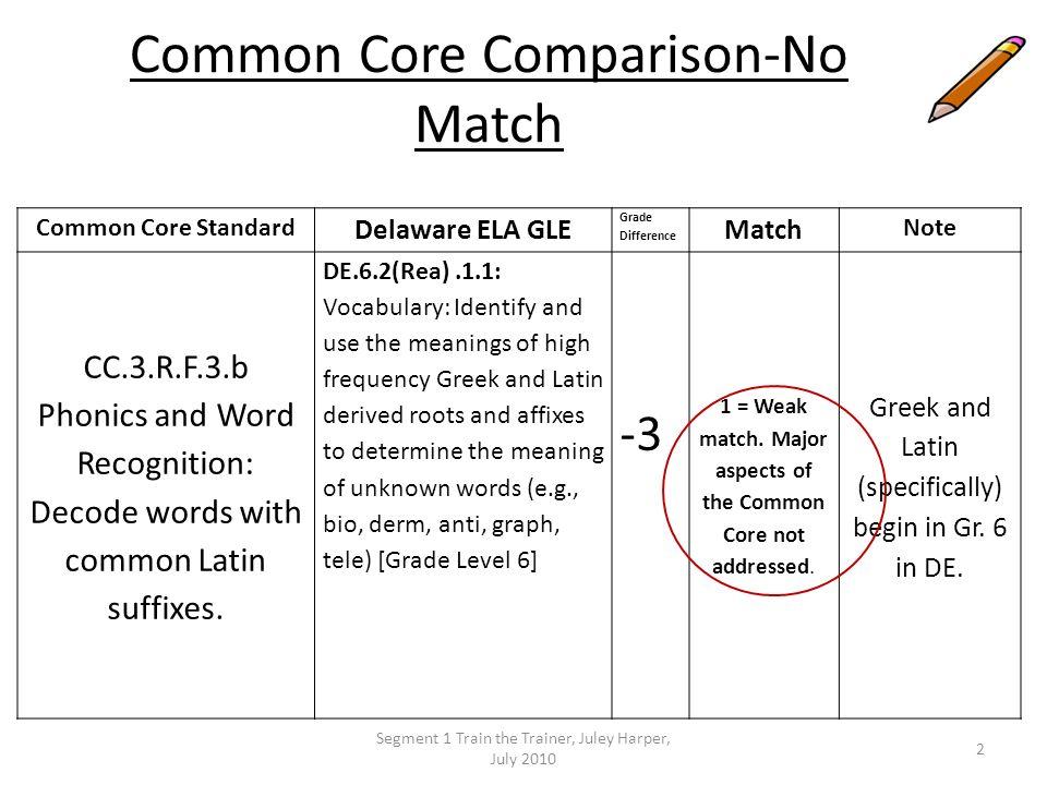 Common Core Comparison-No Match