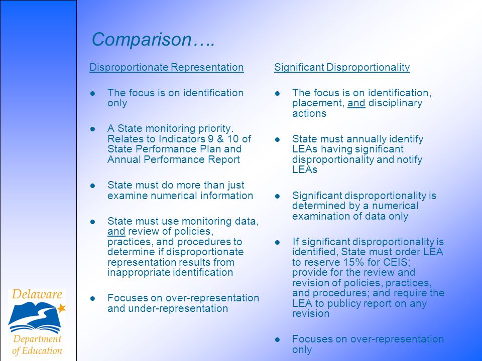 Comparison…. Disproportionate Representation