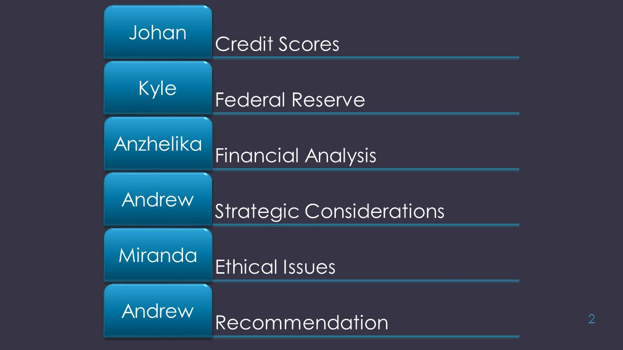Credit Scores Johan. Federal Reserve. Kyle. Financial Analysis. Anzhelika. Strategic Considerations.