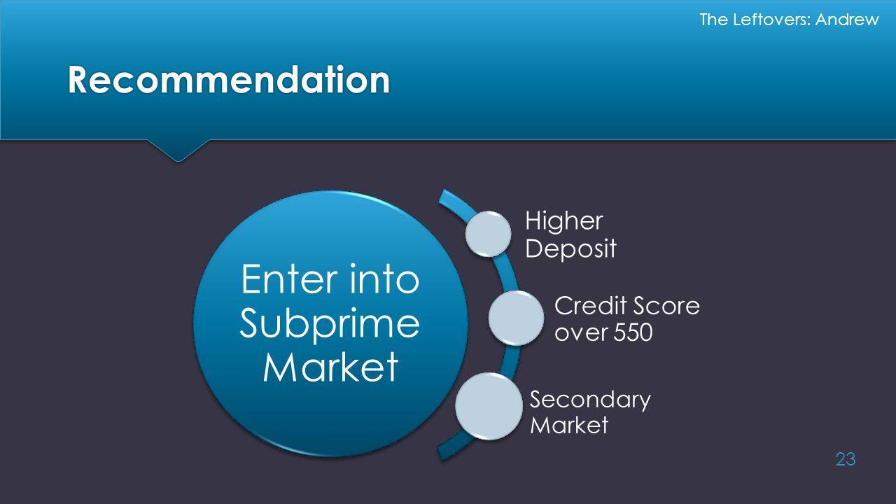 Enter into Subprime Market